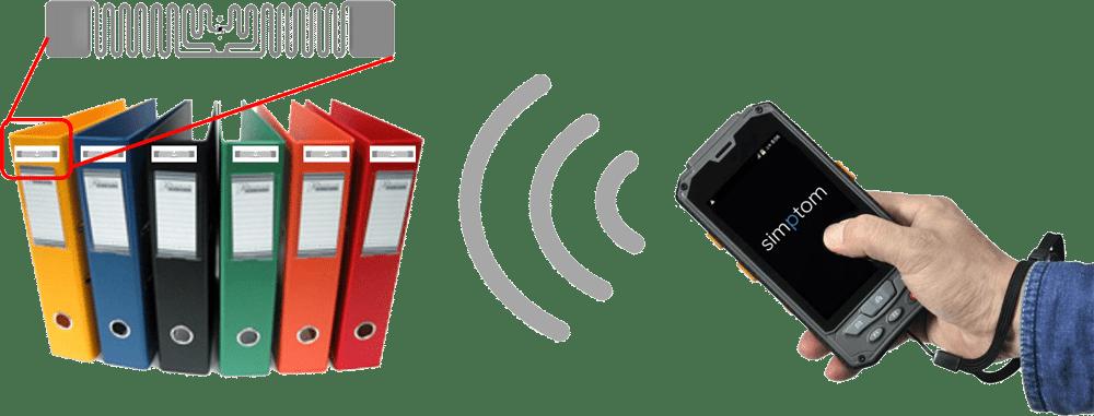 RFID dokumentni sistem simptom